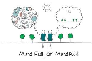 mindful (003)